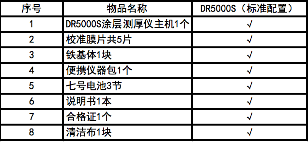 DR5000S出廠配置.png